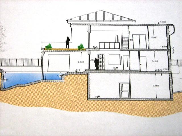 Terreno Edificabile Residenziale in Vendita a Avella