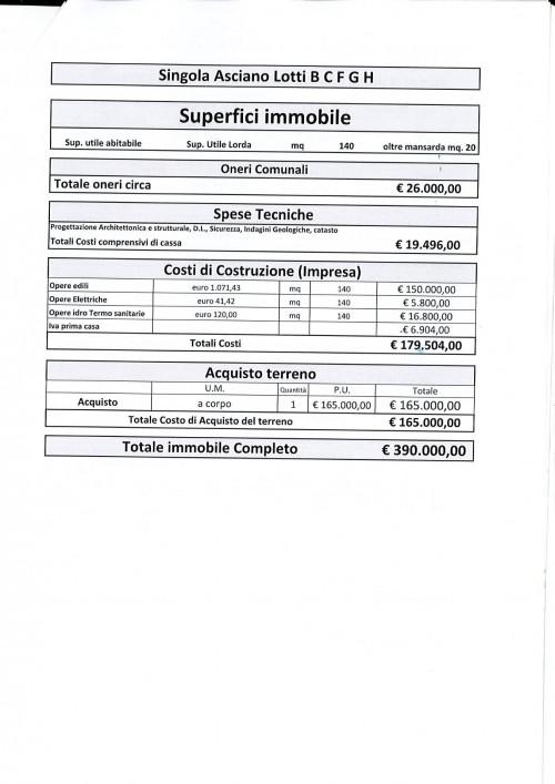 Terreno edif. residenziale a San Giuliano Terme (2/3)