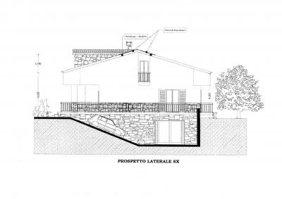 Vai alla scheda: Terreno  Residenziale Vendita - Monteforte Irpino (AV) - Rif. 1677